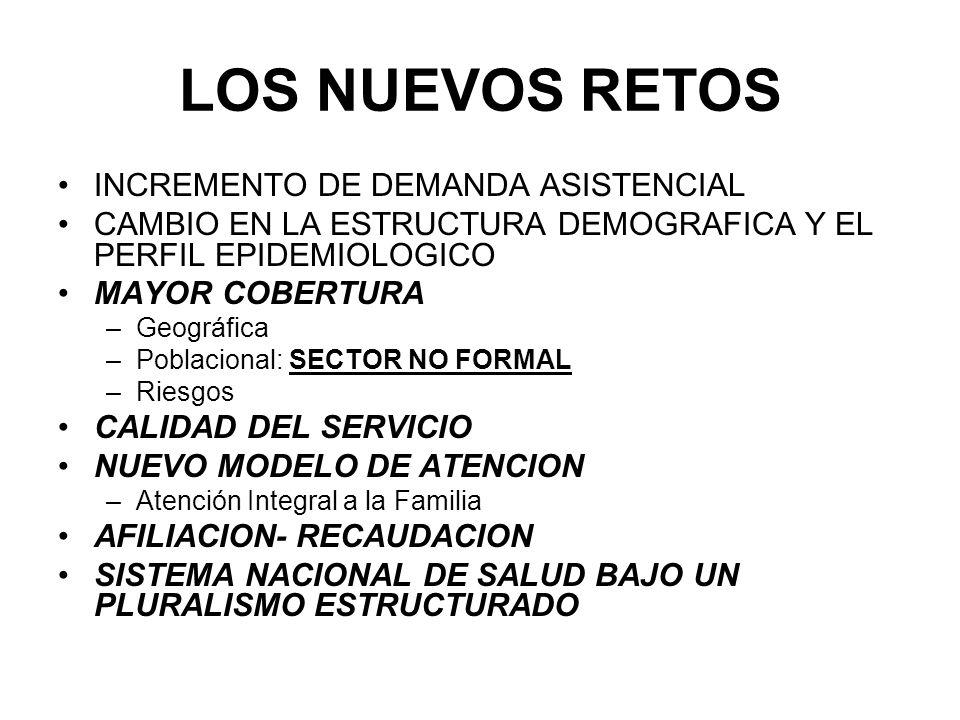 LOS NUEVOS RETOS INCREMENTO DE DEMANDA ASISTENCIAL