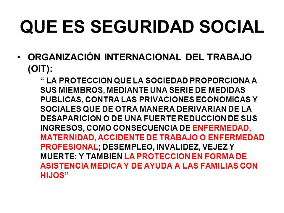 QUE ES SEGURIDAD SOCIAL