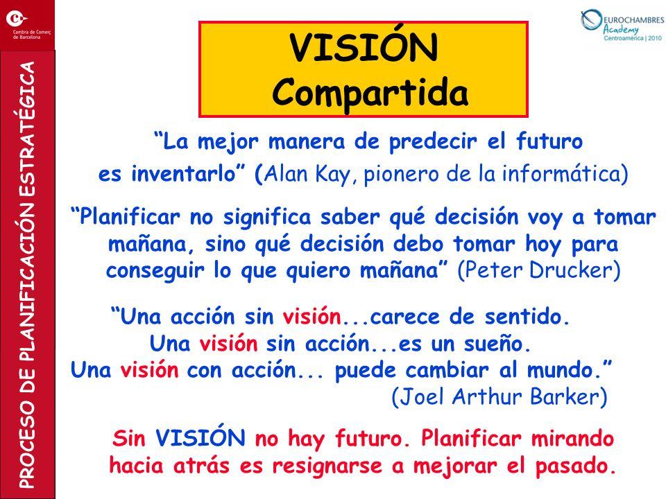 VISIÓN Compartida La mejor manera de predecir el futuro