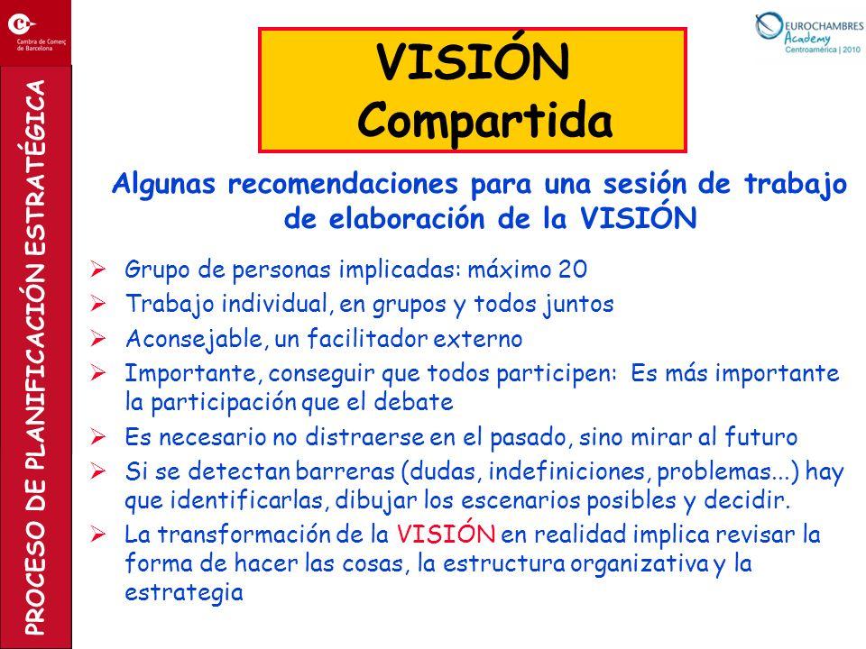 VISIÓNCompartida. Algunas recomendaciones para una sesión de trabajo de elaboración de la VISIÓN. Grupo de personas implicadas: máximo 20.