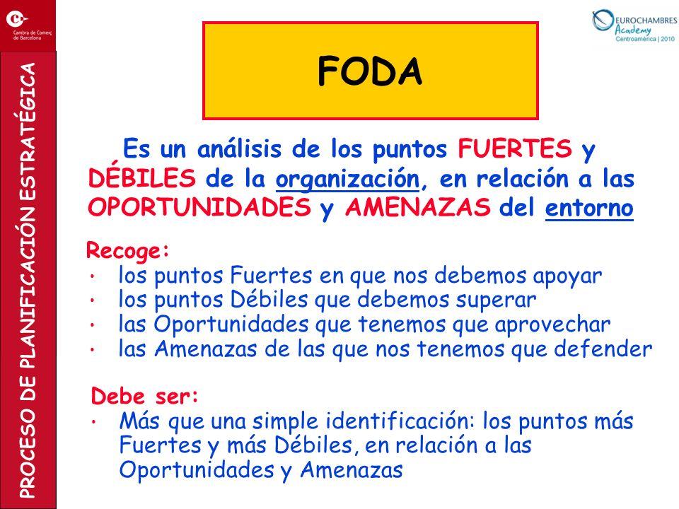 FODA Es un análisis de los puntos FUERTES y DÉBILES de la organización, en relación a las OPORTUNIDADES y AMENAZAS del entorno.