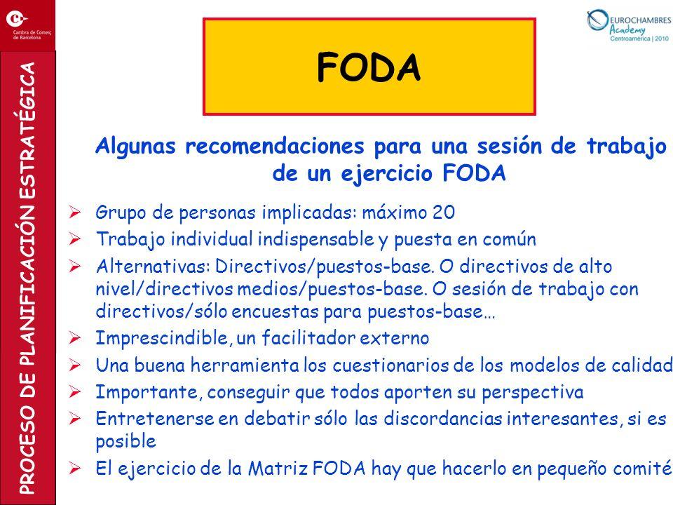 FODA Algunas recomendaciones para una sesión de trabajo de un ejercicio FODA. Grupo de personas implicadas: máximo 20.