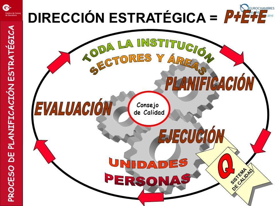 TODA LA INSTITUCIÓN SECTORES Y ÁREAS UNIDADES PERSONAS