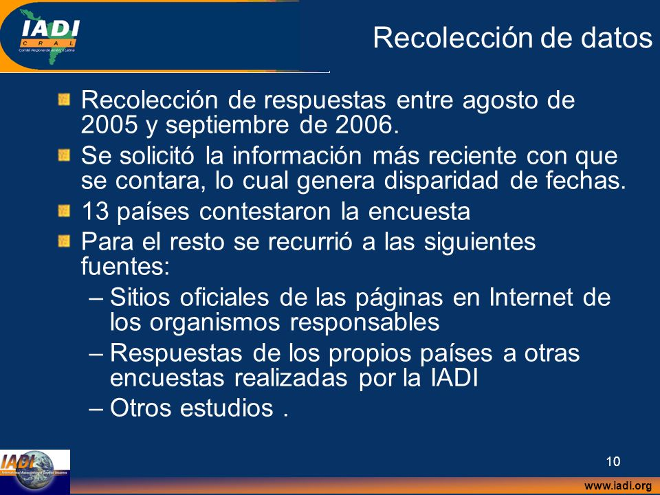 Recolección de datos Recolección de respuestas entre agosto de 2005 y septiembre de 2006.
