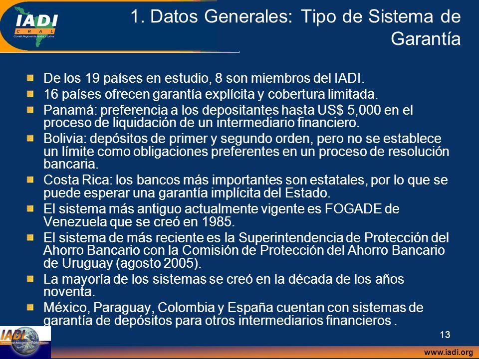 1. Datos Generales: Tipo de Sistema de Garantía