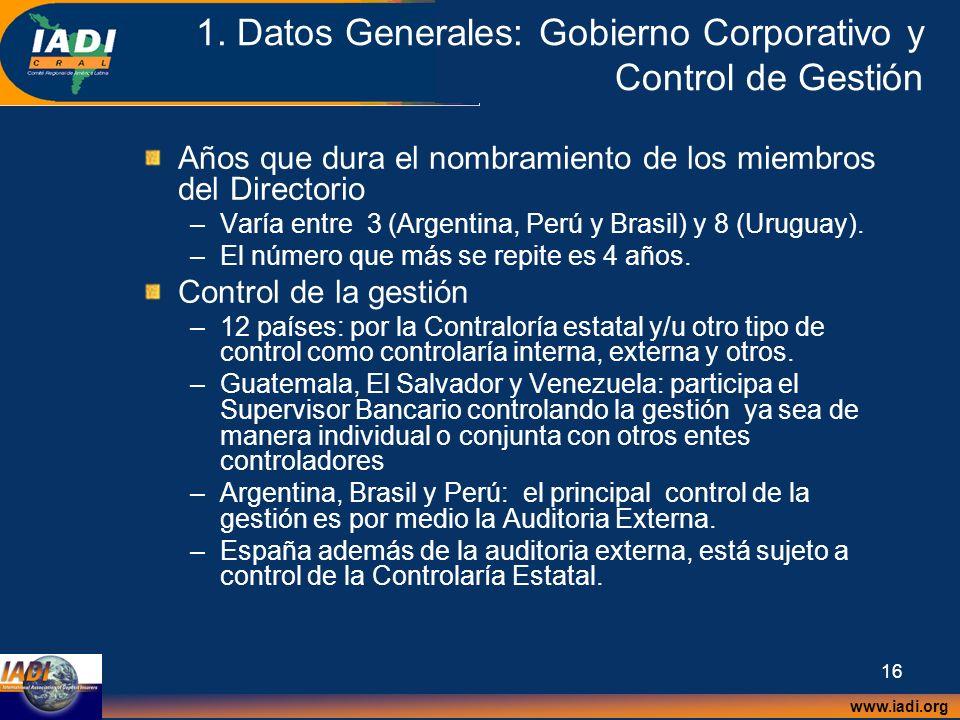 1. Datos Generales: Gobierno Corporativo y Control de Gestión