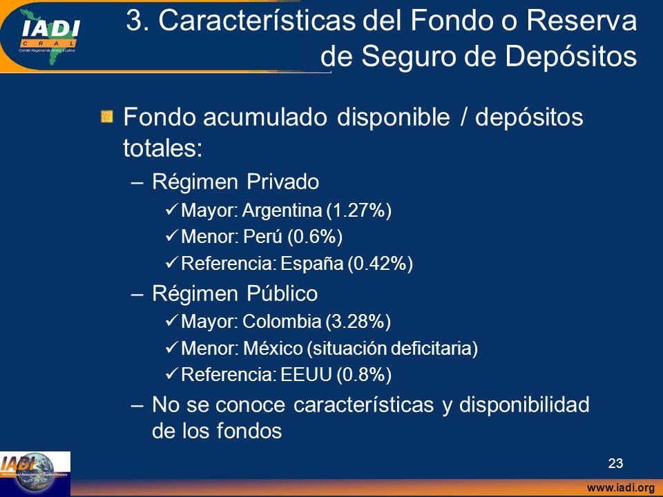 3. Características del Fondo o Reserva de Seguro de Depósitos