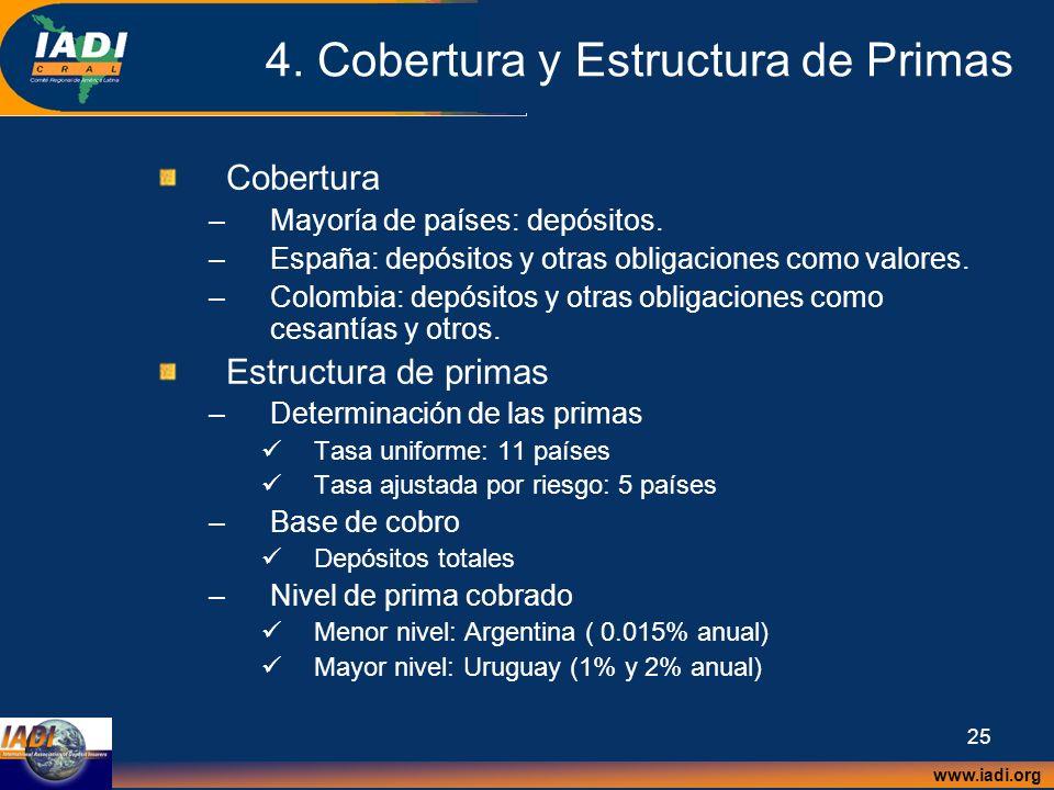 4. Cobertura y Estructura de Primas