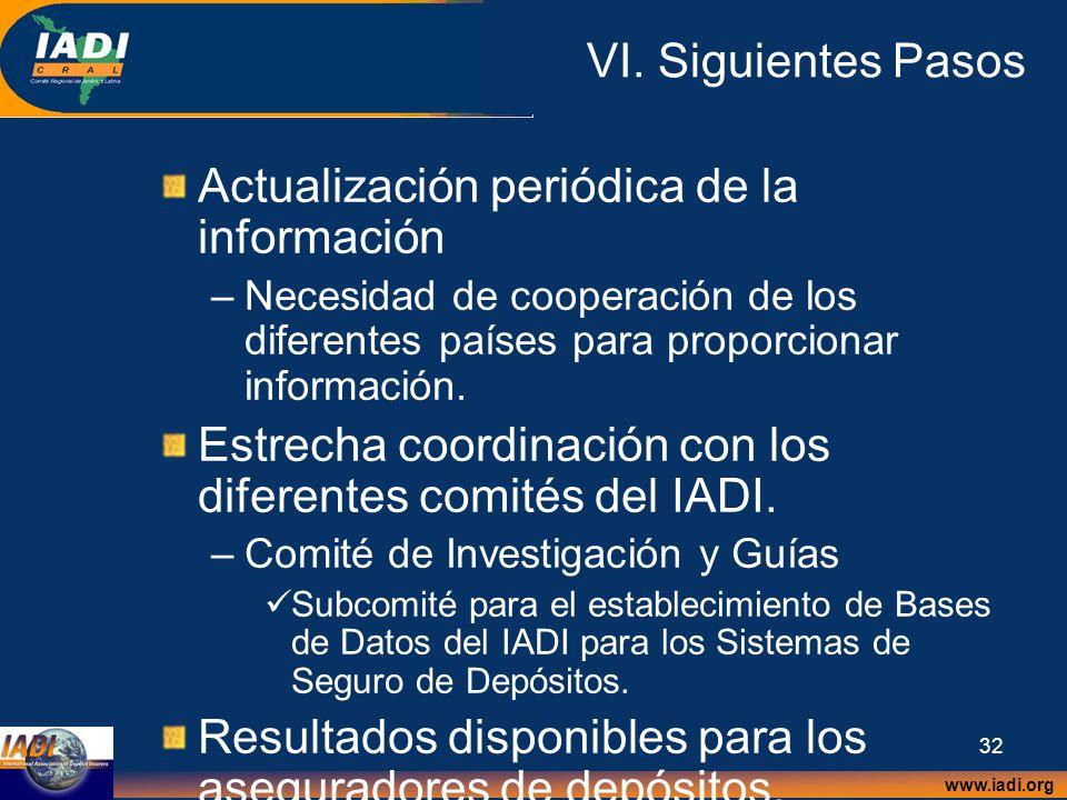 Actualización periódica de la información