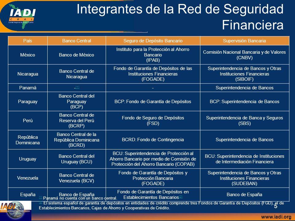 Integrantes de la Red de Seguridad Financiera
