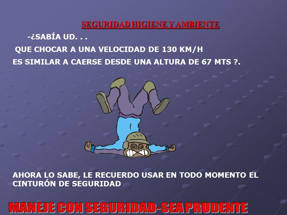 QUE CHOCAR A UNA VELOCIDAD DE 130 KM/H