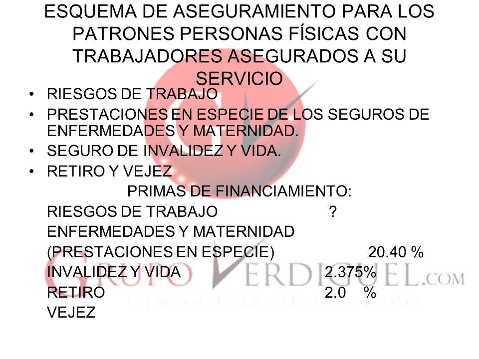 PRIMAS DE FINANCIAMIENTO: