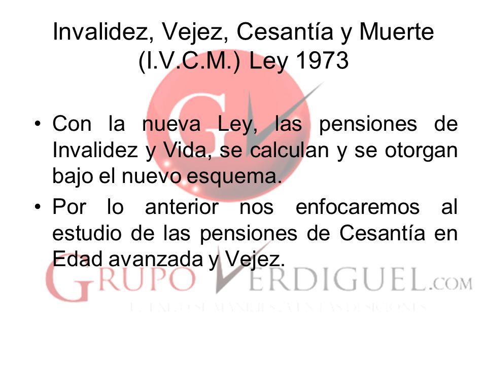 Invalidez, Vejez, Cesantía y Muerte (I.V.C.M.) Ley 1973