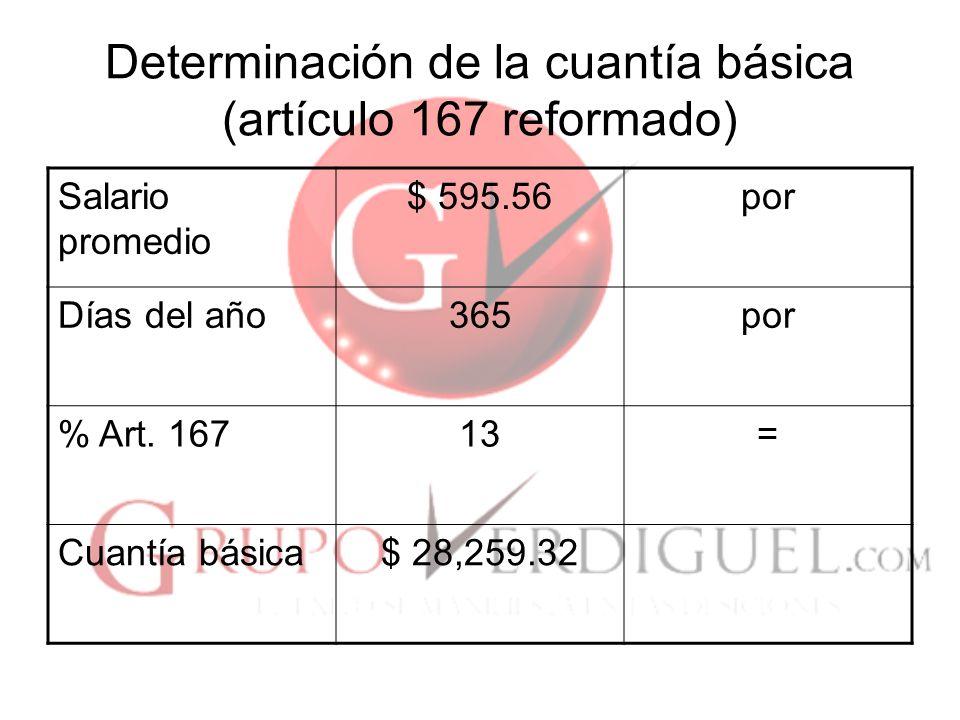 Determinación de la cuantía básica (artículo 167 reformado)