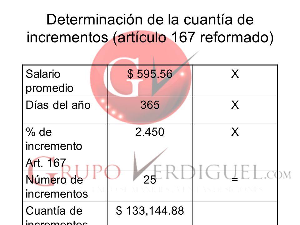 Determinación de la cuantía de incrementos (artículo 167 reformado)