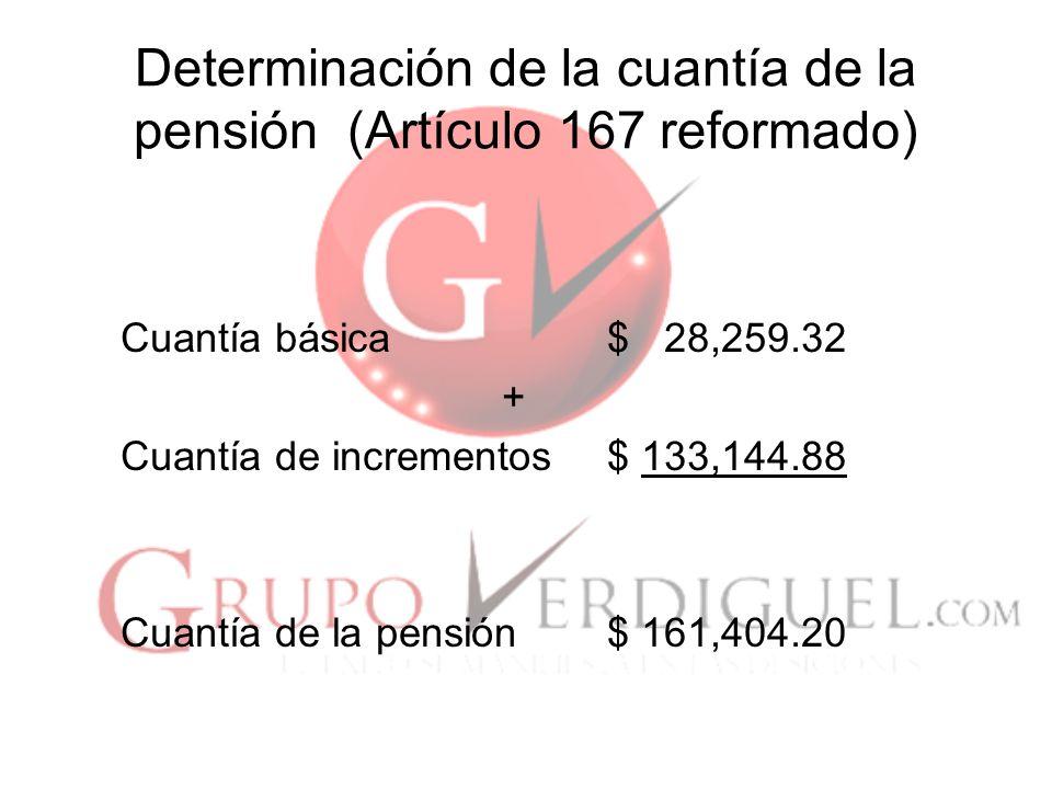 Determinación de la cuantía de la pensión (Artículo 167 reformado)