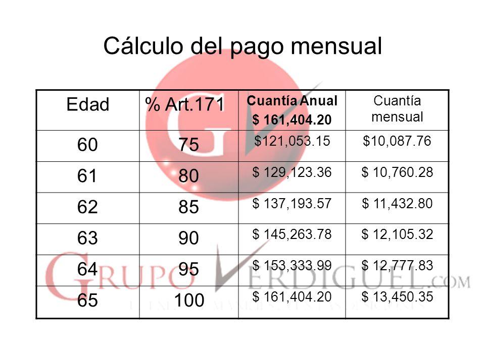 Cálculo del pago mensual