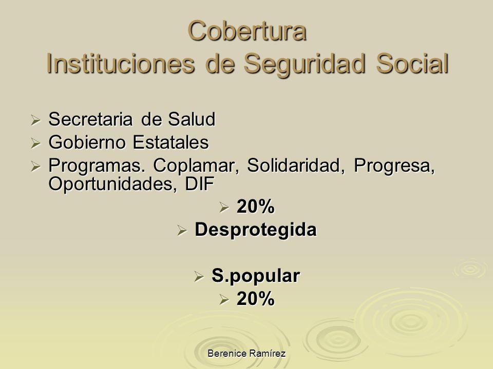 Cobertura Instituciones de Seguridad Social