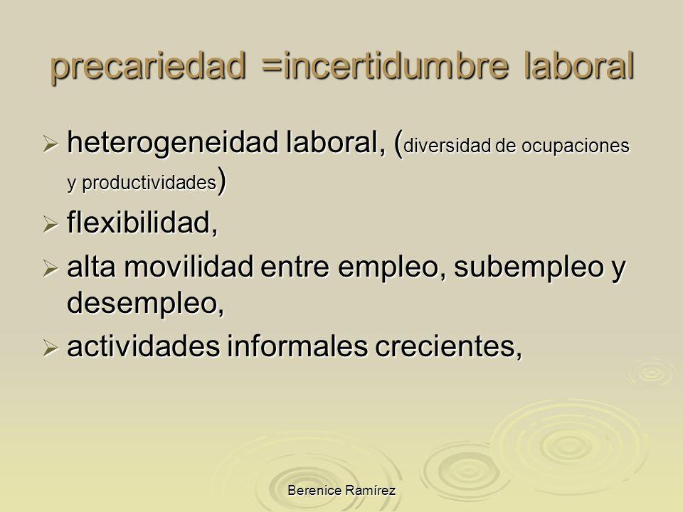 precariedad =incertidumbre laboral