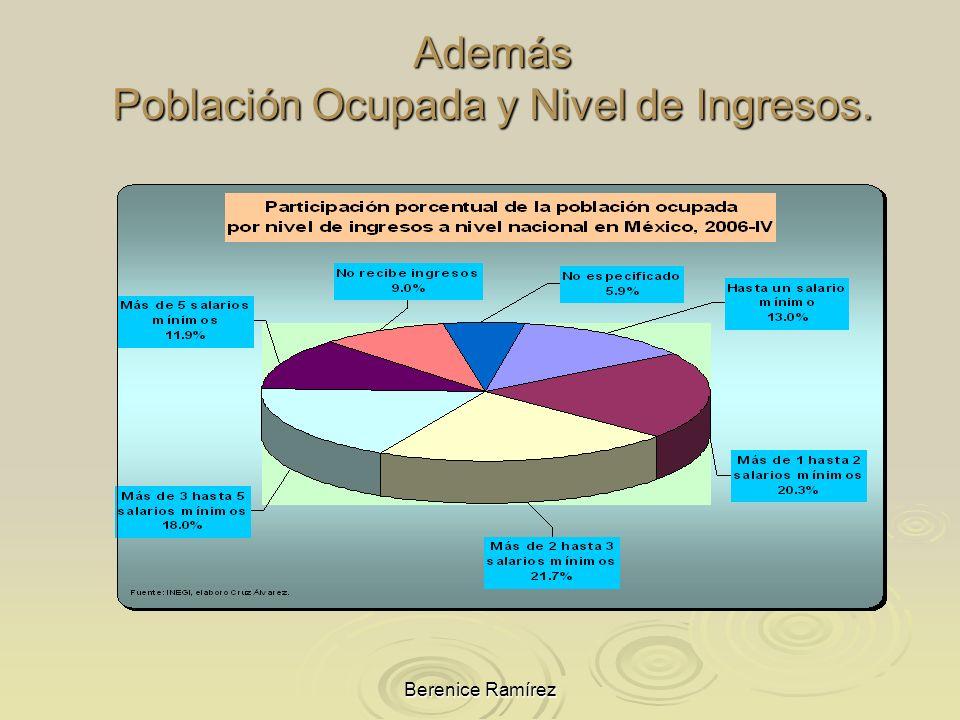 Además Población Ocupada y Nivel de Ingresos.