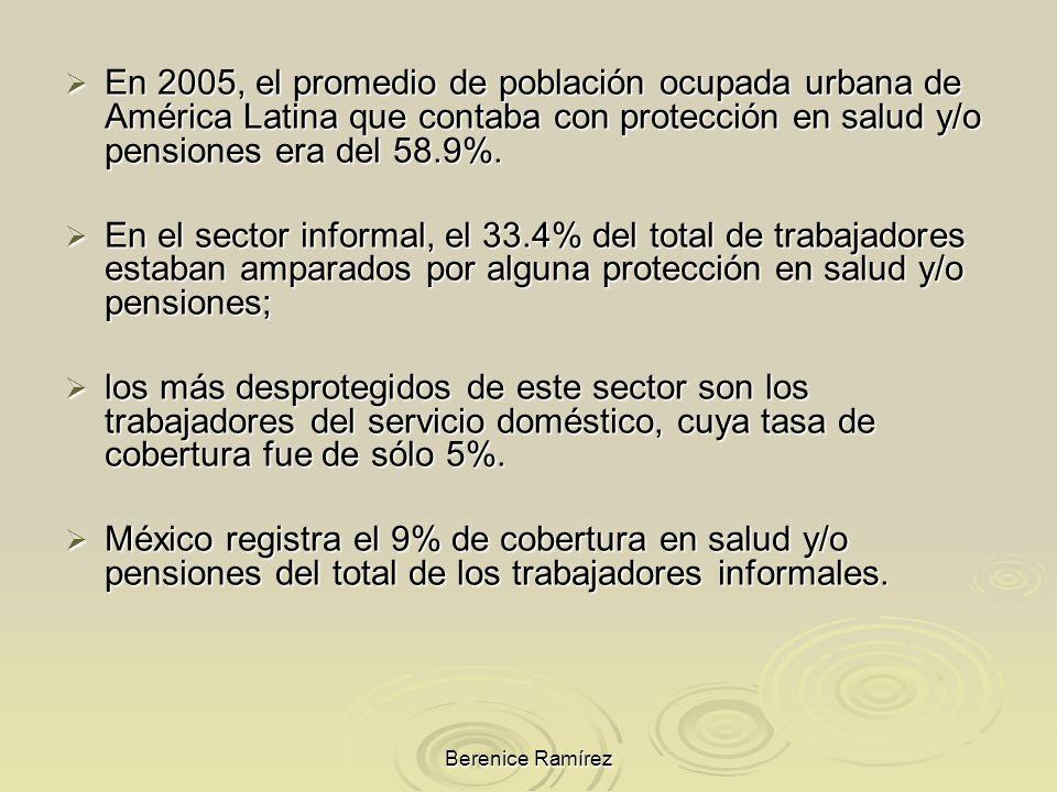 En 2005, el promedio de población ocupada urbana de América Latina que contaba con protección en salud y/o pensiones era del 58.9%.