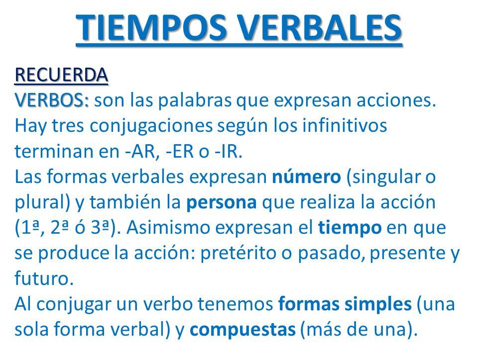TIEMPOS VERBALES RECUERDA