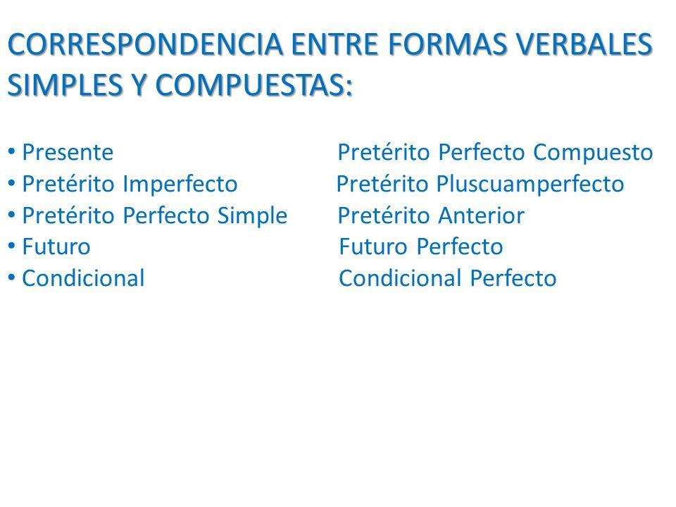 CORRESPONDENCIA ENTRE FORMAS VERBALES SIMPLES Y COMPUESTAS: