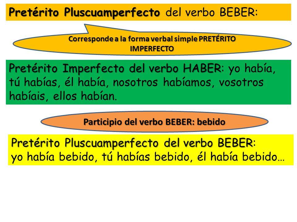 Pretérito Pluscuamperfecto del verbo BEBER: