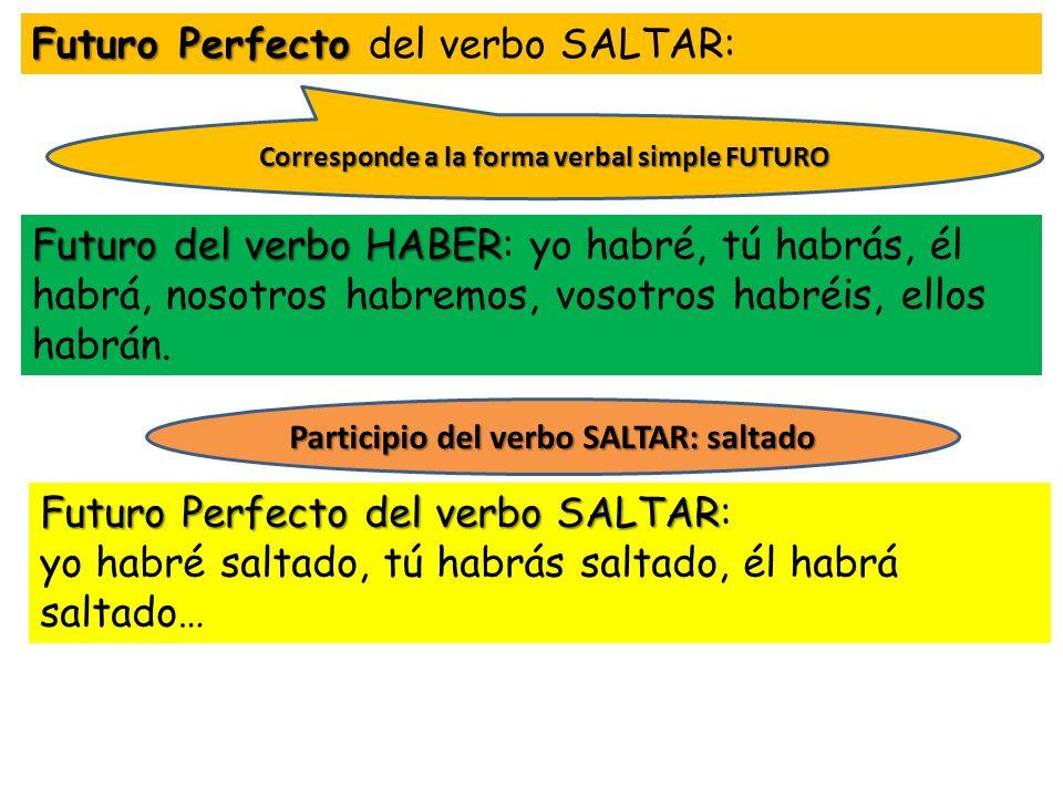 Futuro Perfecto del verbo SALTAR: