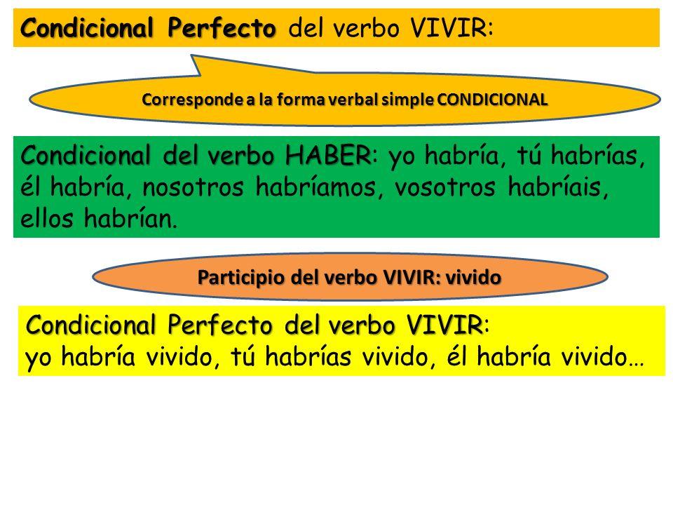 Condicional Perfecto del verbo VIVIR: