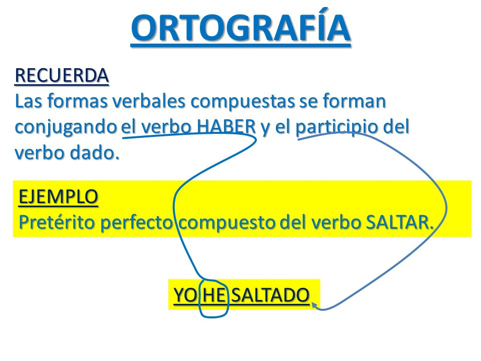 ORTOGRAFÍA RECUERDA. Las formas verbales compuestas se forman conjugando el verbo HABER y el participio del verbo dado.