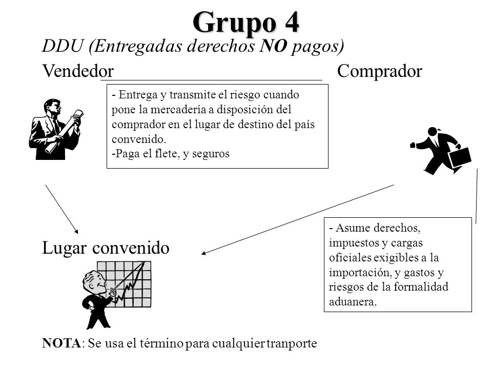 Grupo 4 DDU (Entregadas derechos NO pagos) Vendedor Comprador