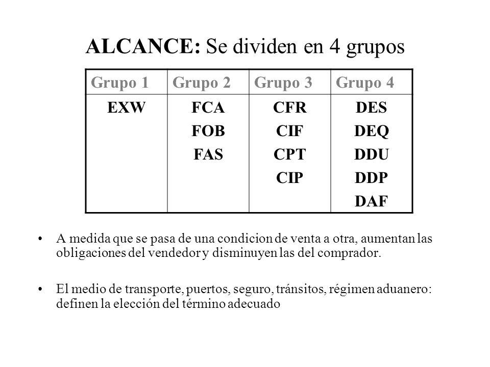 ALCANCE: Se dividen en 4 grupos