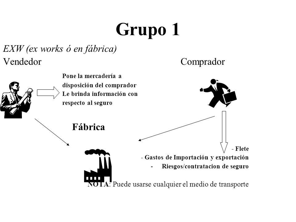 Grupo 1 EXW (ex works ó en fábrica) Vendedor Comprador