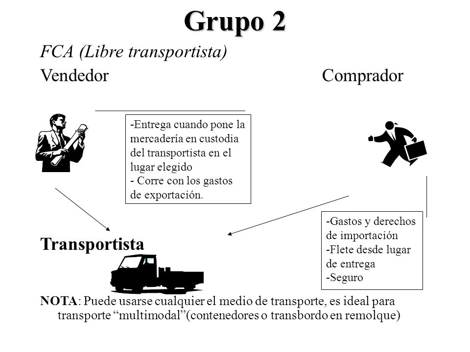 Grupo 2 FCA (Libre transportista) Vendedor Comprador Transportista