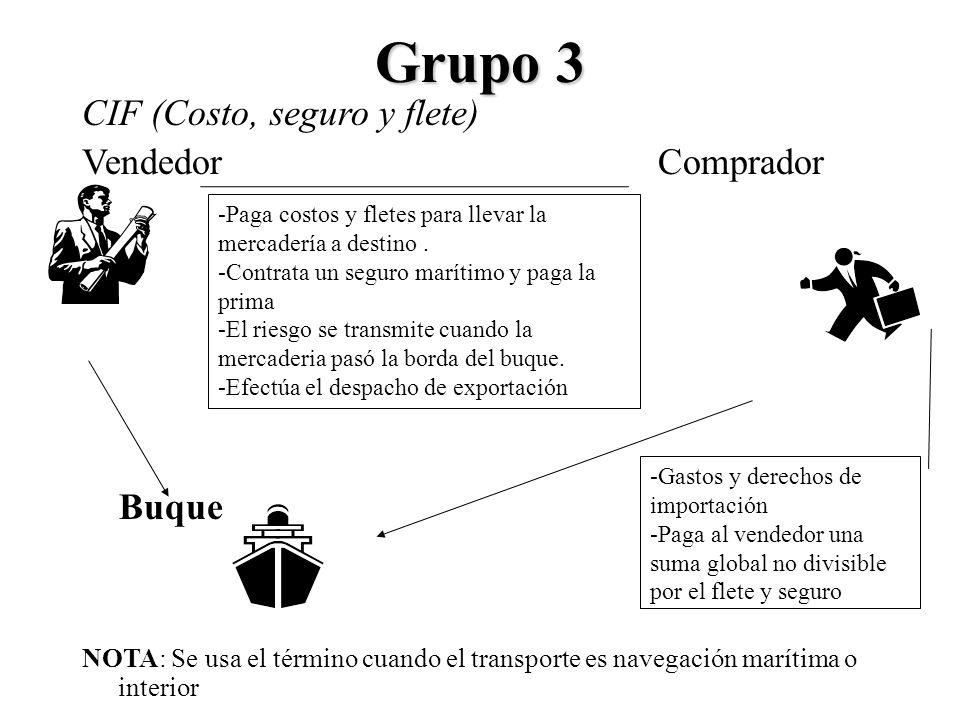 Grupo 3 CIF (Costo, seguro y flete) Vendedor Comprador Buque