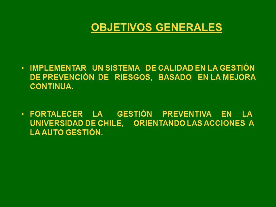 OBJETIVOS GENERALES IMPLEMENTAR UN SISTEMA DE CALIDAD EN LA GESTIÓN DE PREVENCIÓN DE RIESGOS, BASADO EN LA MEJORA CONTINUA.