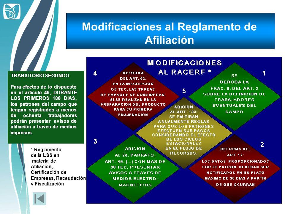 Modificaciones al Reglamento de Afiliación
