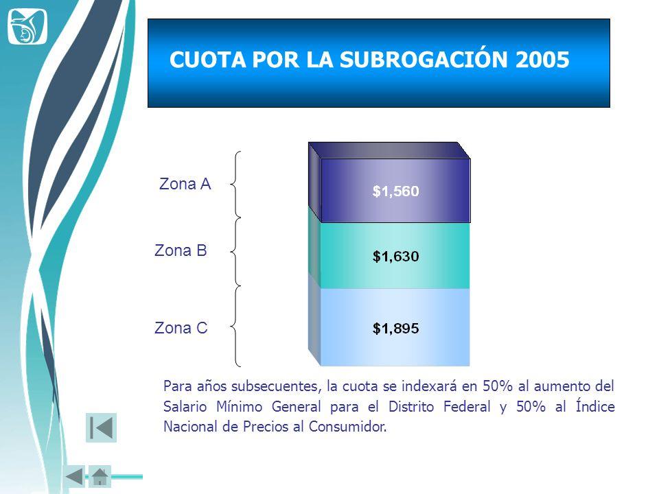 CUOTA POR LA SUBROGACIÓN 2005