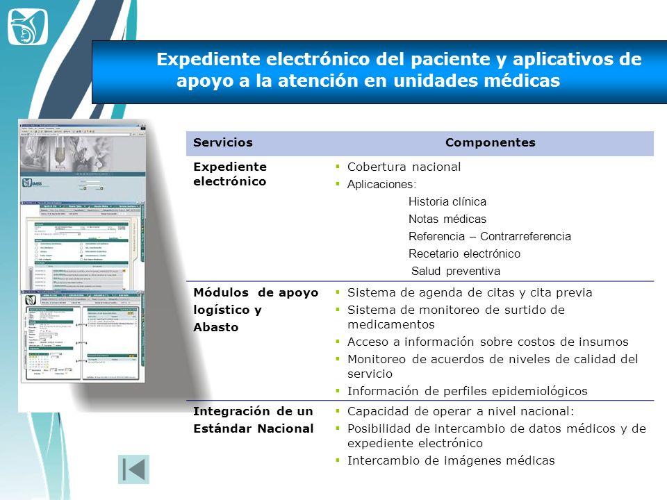 Expediente electrónico del paciente y aplicativos de apoyo a la atención en unidades médicas