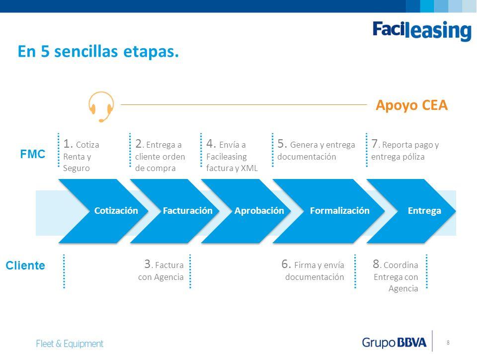 En 5 sencillas etapas. Apoyo CEA 1. Cotiza Renta y Seguro