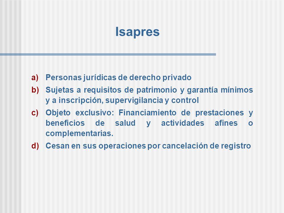 Isapres Personas jurídicas de derecho privado