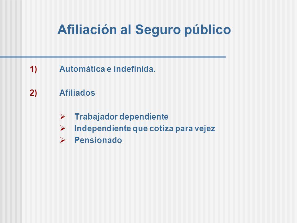 Afiliación al Seguro público