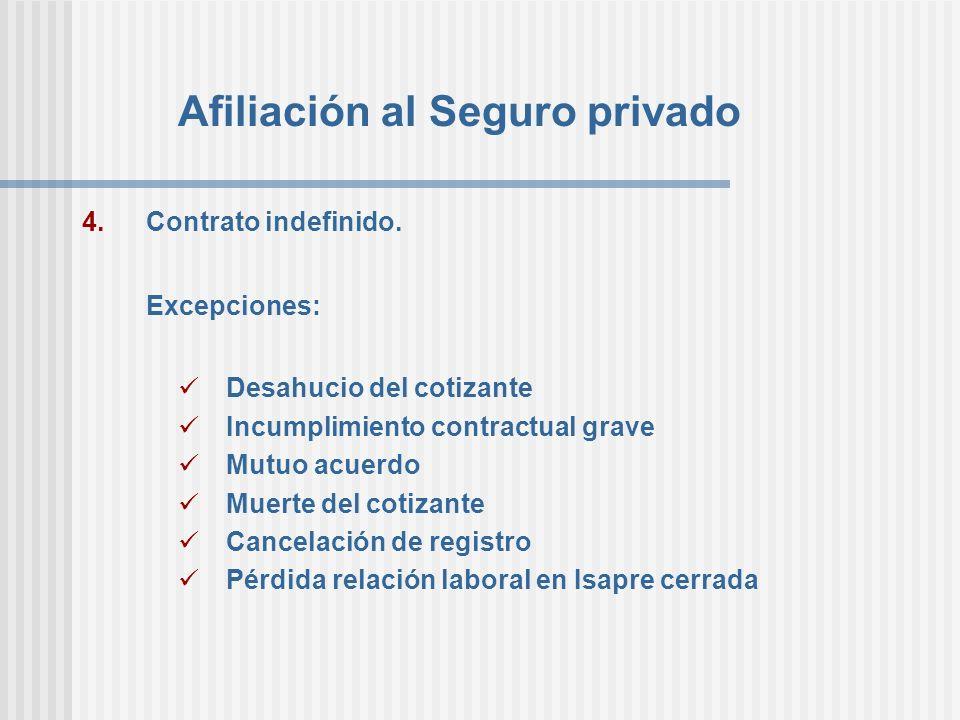 Afiliación al Seguro privado