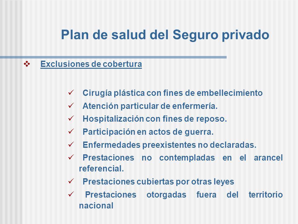 Plan de salud del Seguro privado