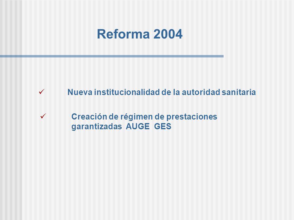 Nueva institucionalidad de la autoridad sanitaria