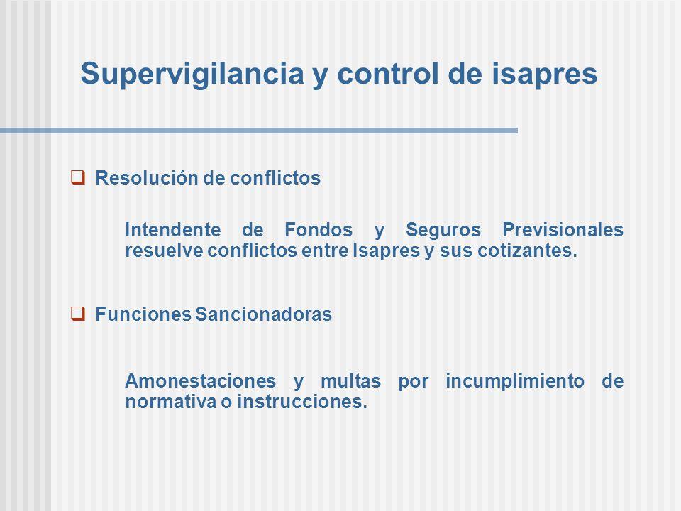 Supervigilancia y control de isapres