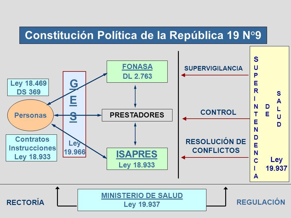 Constitución Política de la República 19 N°9 RESOLUCIÓN DE CONFLICTOS