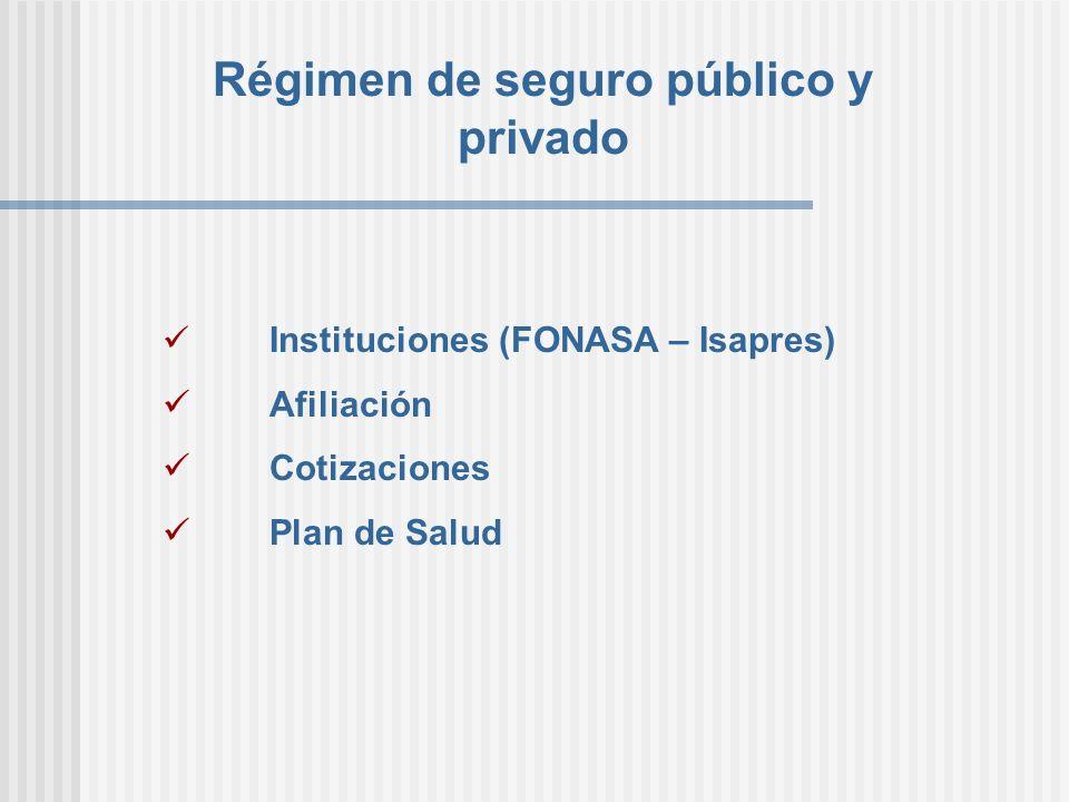 Régimen de seguro público y privado