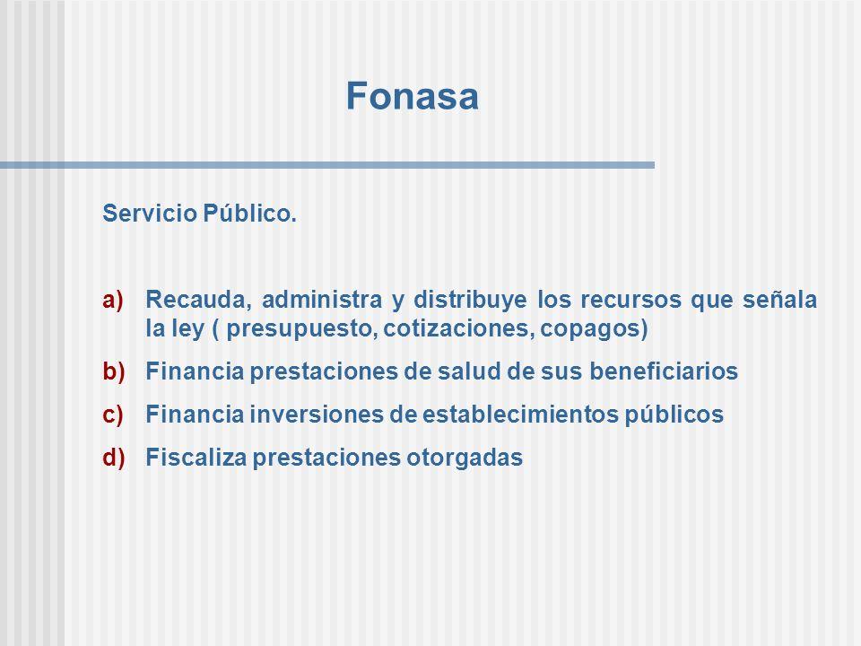 Fonasa Servicio Público.